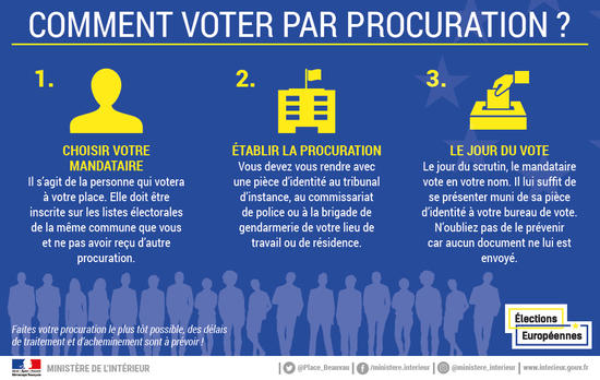 042019-twitter-elections-presidentielles-procuration