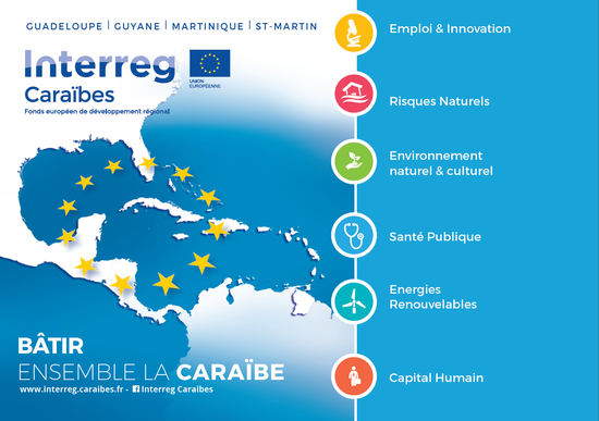 Brochure Interreg