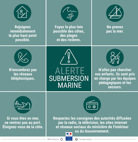Fiche réflexe alerte submersion marine