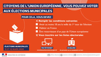 Infographie_Inscription_listes_electorales_2020_citoyens_europeens