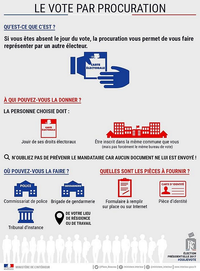 Lections l gislatives toutes les informations pour le vote par procuration lections - Formation par correspondance reconnue par l etat ...